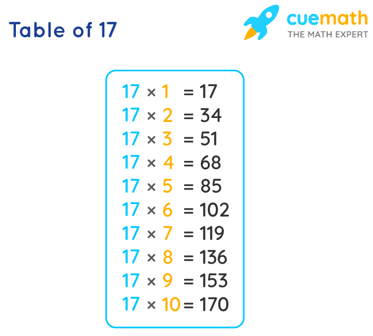 Table of 17