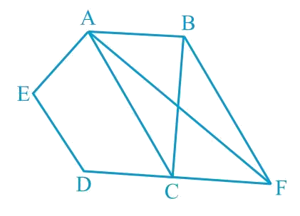 In Fig. 9.27, ABCDE is a pentagon. A line through B parallel to AC meets DC produced at F. Show that i) ar (ACB) = ar (ACF) ii) ar (AEDF) = ar (ABCDE)