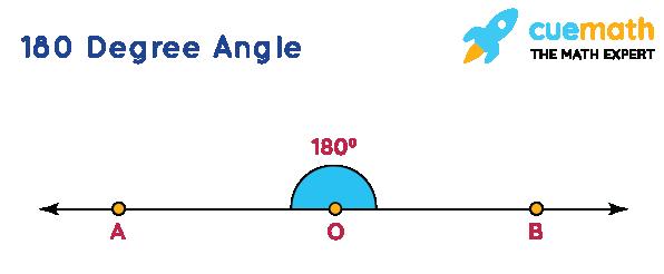 180 degree angle