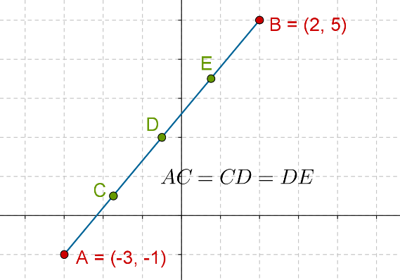 external division, four equal points, straight line, coordinate geometry, JEE foundation