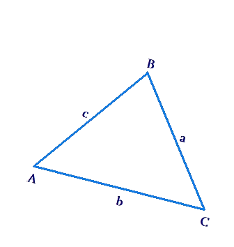 Example: Area of triangle