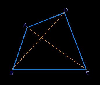 Arbitrary quadrilateral