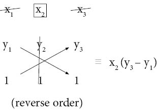 Expression for area in coefficients grid