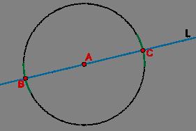 Circular arcs intersecting