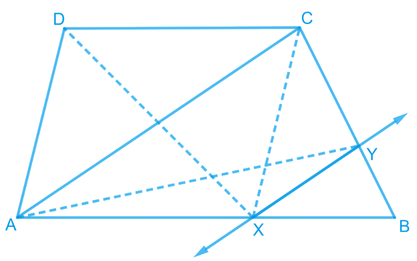 ABCD is a trapezium with AB || DC. A line parallel to AC intersects AB at X and BC at Y. Prove that ar (ADX) = ar (ACY). [Hint: Join CX.]