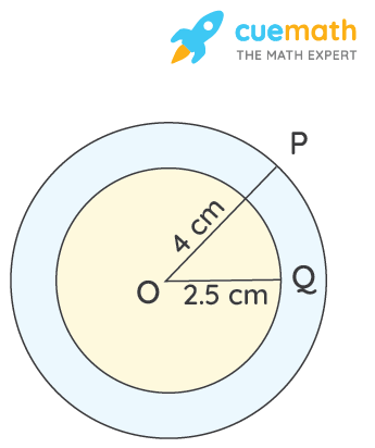 With the same centre O, Draw two circles of radius 4 cm and 2.5 cm.