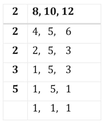 prime factorization of 8,10,12