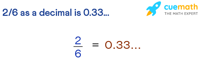 2/6 as a Decimal