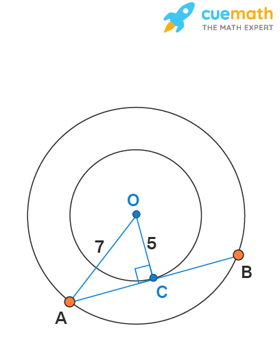 Consider two concentric circles of radii 5 cm and 7 cm. A chord AB of the larger circle touches the smaller circle at C