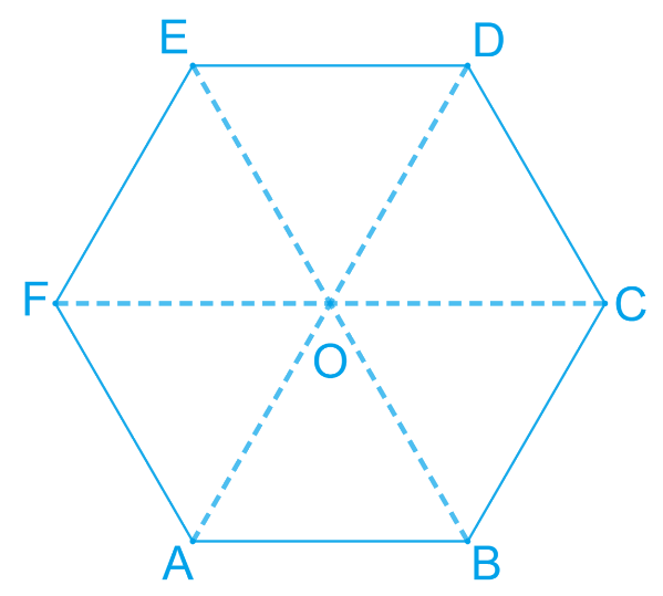 Complete the hexagonal and star shaped Rangolies[see Fig. 7.53 (i) and (ii)] by filling them with as many equilateral triangles of side 1 cm as you can. Count the number of triangles in each case. Which has more triangles?