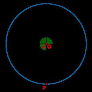 Theta = 3pi/2 Radians
