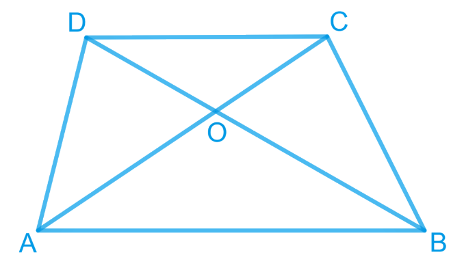 Diagonals AC and BD of a trapezium ABCD with AB