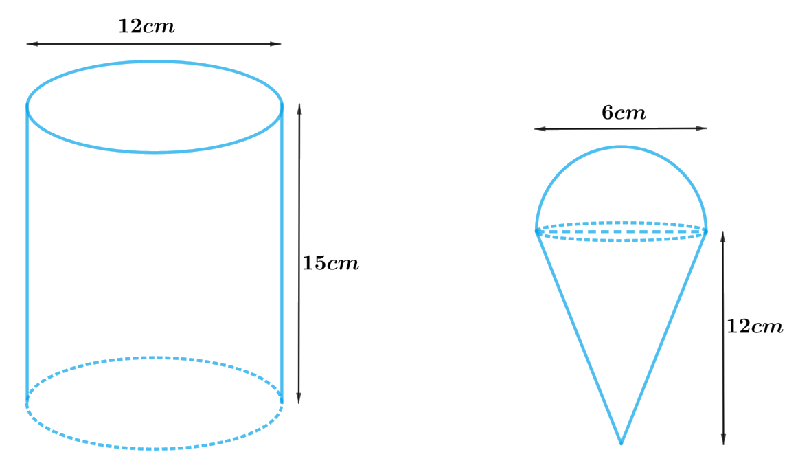A container shaped like a right circular cylinder having diameter 12 cm and height 15 cm is full of ice cream. The ice cream is to be filled into cones of height 12 cm and diameter 6 cm, having a hemispherical shape on the top. Find the number of such cones which can be filled with ice cream.