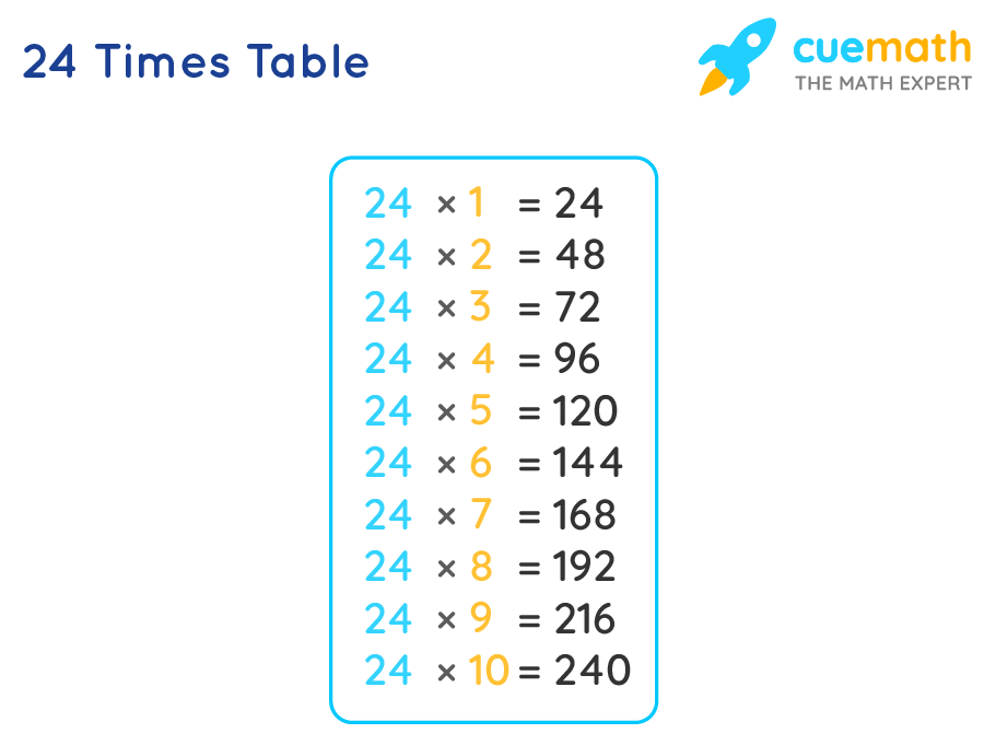 24 times table