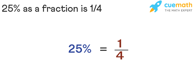 25 percent as fraction is 1/4