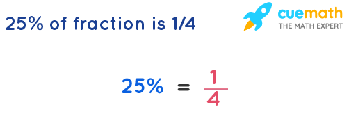 25-as-a-fraction