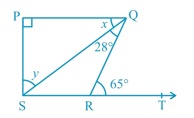 In Fig. 6.43, if PQ ⊥ PS, PQ || SR, ∠SQR = 28° and ∠QRT = 65° then find the values of x and y.