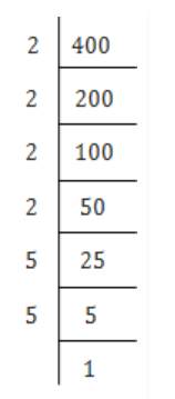 NCERT Solutions Class 8 Maths Chapter 6 Exercise 6.3 Question 4. 2