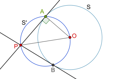 Tangents from two exterior points