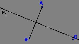 Perpendicular bisector of line
