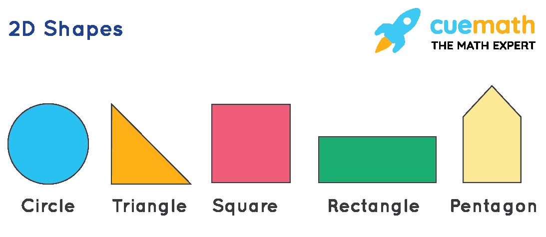 2D Shapes-circle, triangle, square, rectangle, pentagon