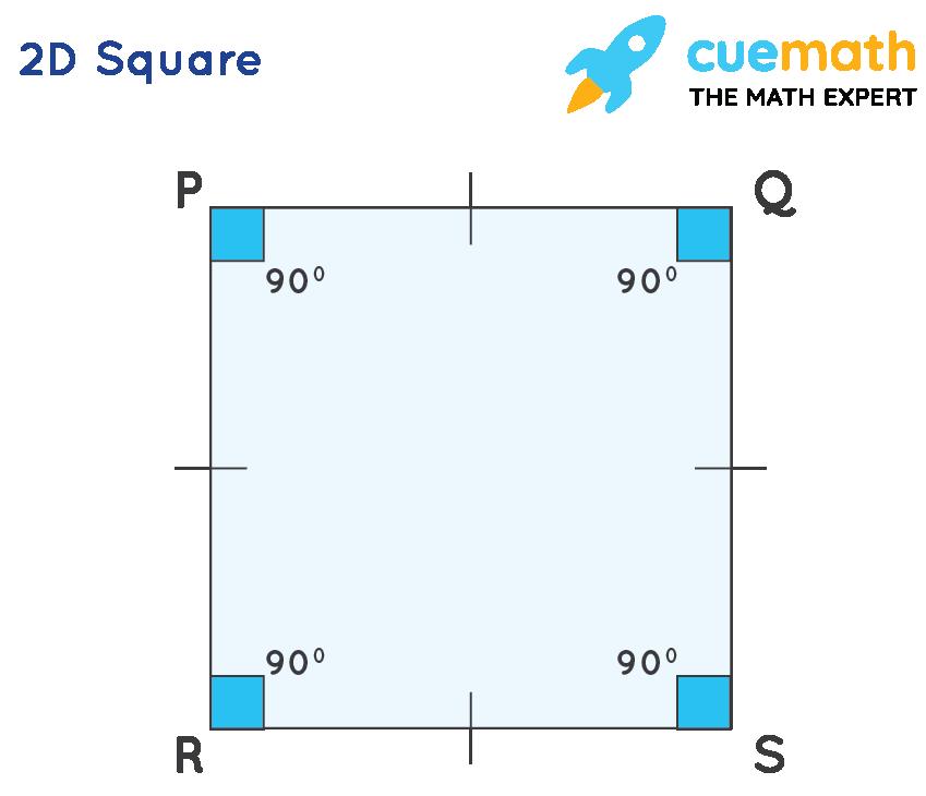 2D Square