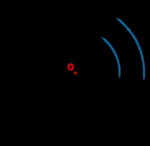 Arcs of concentric circles