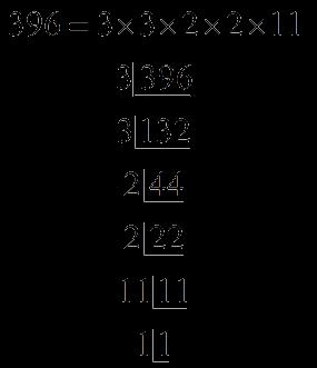 Prime factors of 396