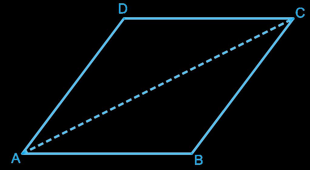 ABCD is a rhombus. Show that diagonal AC bisects ∠A as well as ∠C and diagonal BD bisects ∠B as well as ∠D.