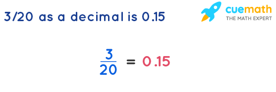 3-20-as-a-decimal-is-0.15
