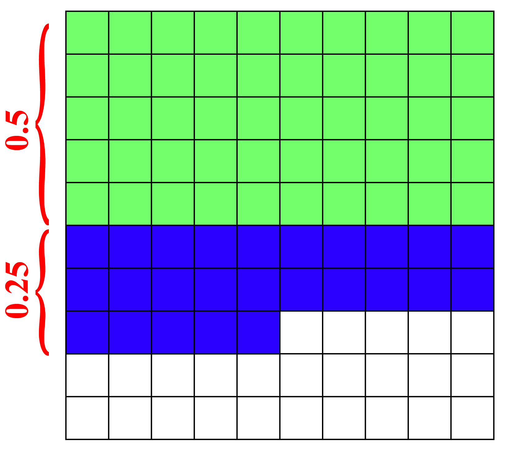 visualize 0.75