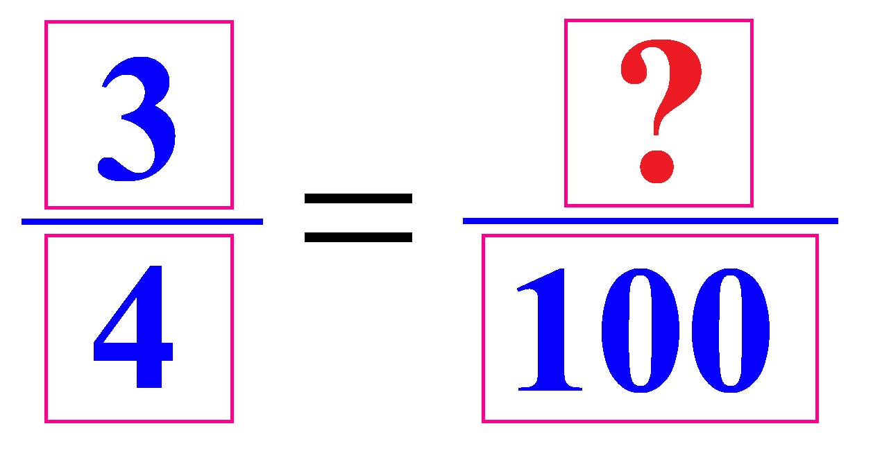 convert 3/4 to decimal using ratio