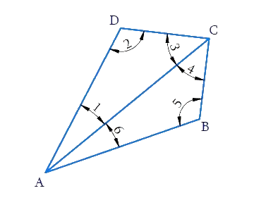 What is the sum of the measures of the angles of a convex quadrilateral? Will this property hold if the quadrilateral is not convex? (Make a non-convex quadrilateral and try!)