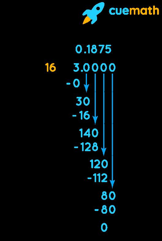 3/16 as decimal