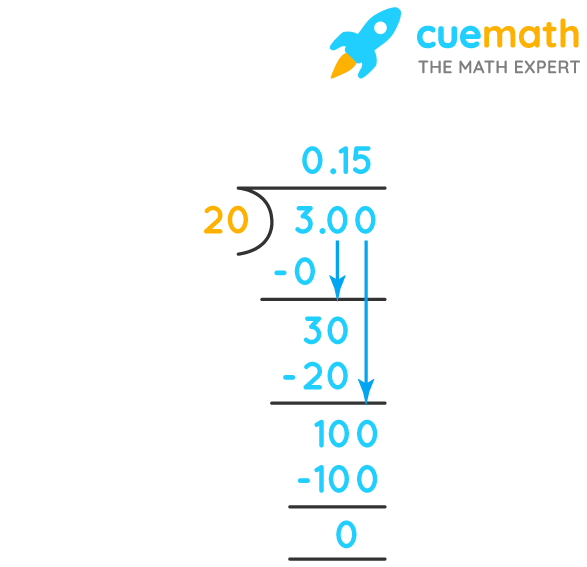 3/20 as a decimal