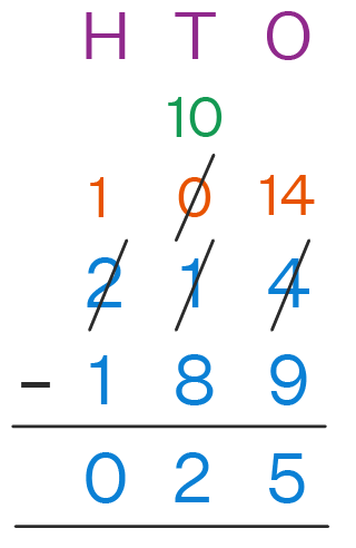 3-Digit Subtraction With Regrouping Example