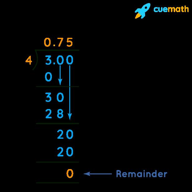 3/4 as decimal