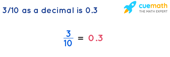 310-as-a-decimal-is-0.3