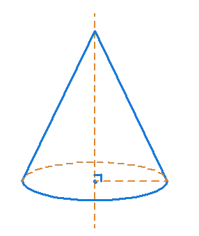 Cone's axis perpendicular to base