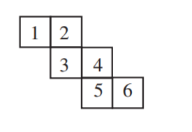 NCERT Solutions Class 7 Maths Chapter 15 Exercise 15.1 Question 3