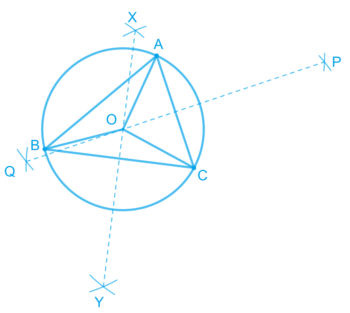 Circle with equidistant points
