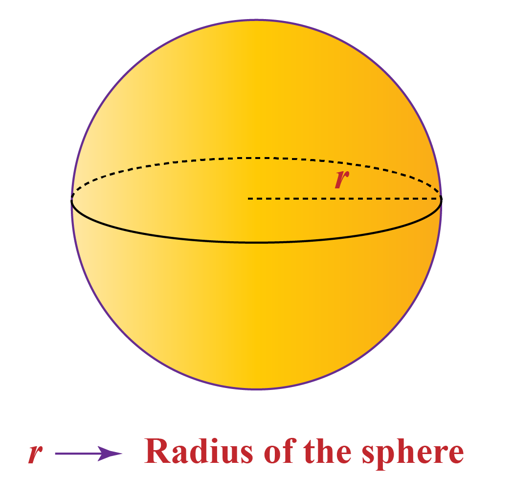 Radius of the sphere is 5 cm