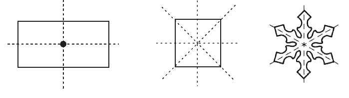 The following figures have more than one line of symmetry