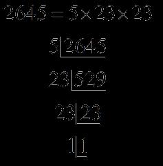 Prime factors of 2645