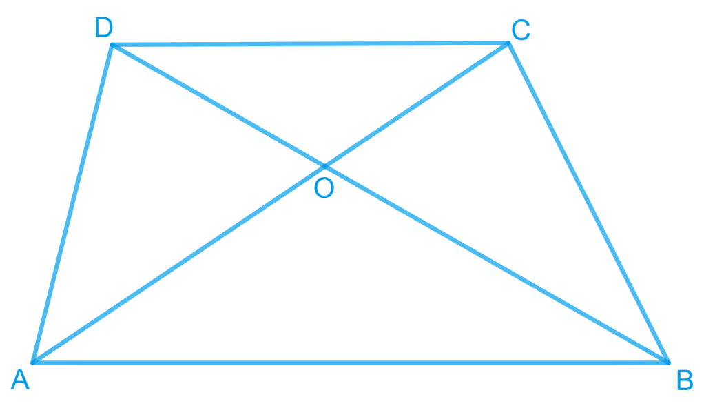 Diagonals AC and BD of a quadrilateral ABCD intersect at O in such a way that ar (AOD) = ar (BOC). Prove that ABCD is a trapezium.
