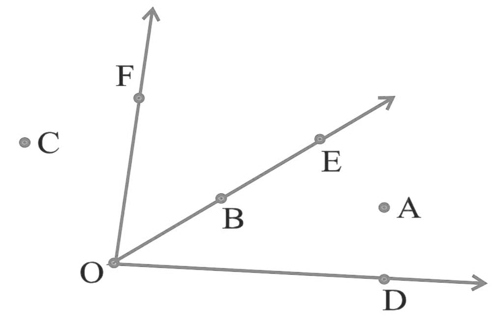 in the given diagram name the points