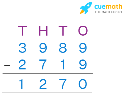 4 digit subtraction without borrowing