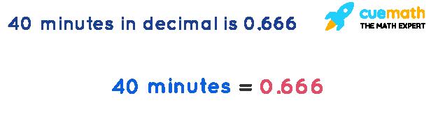 40-minutes-in-decimal-is-0.666