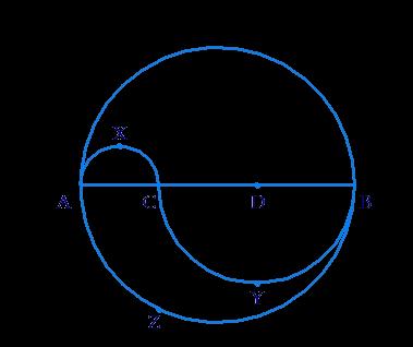 Circle and semi-circle
