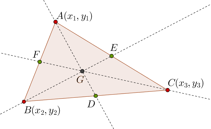 triangle, centroid, intersection, median, diagram, coordinate geometry, JEE foundation